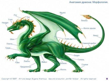 Мискриты Битва Стихий игра Вконтакте — секреты и прохождения, правила